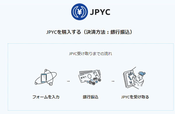 JPYCで銀行振り込み