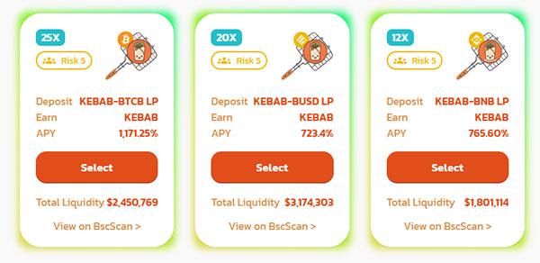 KEBABFinance